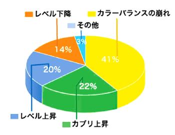 Data3_2_3